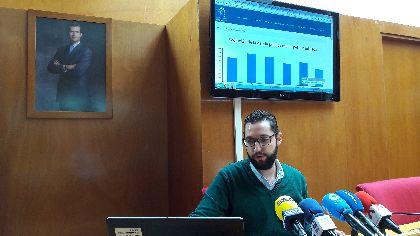 El Ayuntamiento estrena Portal de Transparencia que amplía su contenido añadiendo enlaces a las redes sociales de los concejales e incluso las actas de las mesas de contratación