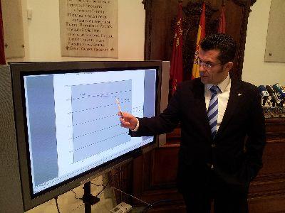 El Ayuntamiento consigue recortar su deuda total en más de 21,2 millones de euros en apenas 5 años