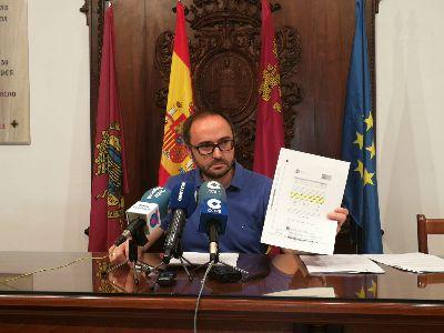 El Ministerio de Hacienda  exige al Ayuntamiento de Lorca que declare no disponibles 10,5 millones de euros del actual presupuesto