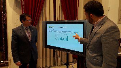 Limusa multiplica por 10 sus beneficios en 2016, cerrando el año con 1,2 millones de euros de superávit y encadenando una década completa de balances en positivo