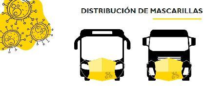 Disponibles en las oficinas de correos las mascarillas del Ministerio de Transportes para los profesionales del sector